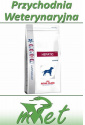 Royal Canin Hepatic - worek 12 kg dla psa